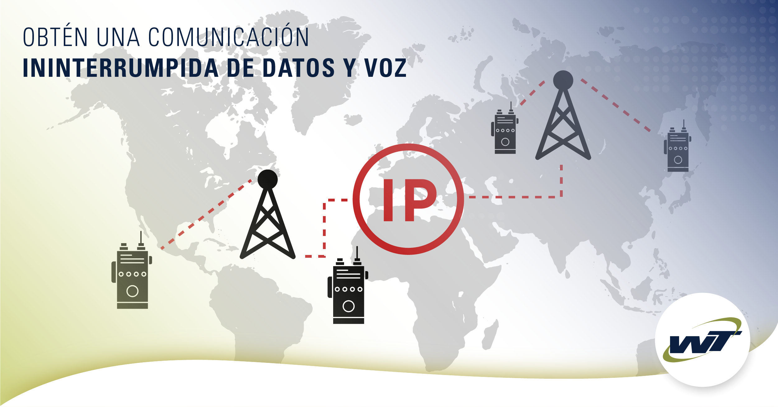 Solución IP Site Connect